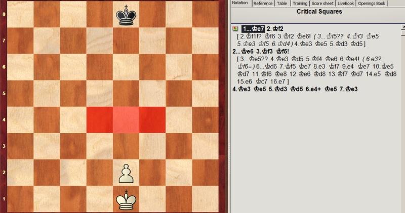 σκάκι φινάλε πιονιών κρίσιμα τετράγωνα οποζισιόν