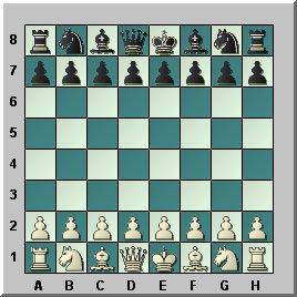 σκάκι αρχική τοποθέτηση κομματιών