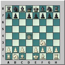 σκακιστικό διάγραμμα