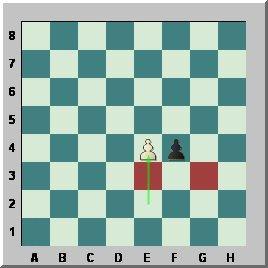σκακιστικές κινήσεις μαθήματα σκάκι